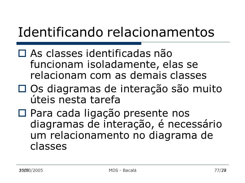 2009MDS - Bacalá7715/03/200577/28 Identificando relacionamentos  As classes identificadas não funcionam isoladamente, elas se relacionam com as demai
