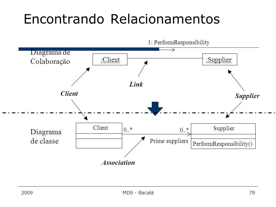 2009MDS - Bacalá79 Encontrando Relacionamentos :Client:Supplier Link Supplier PerformResponsibility() Diagrama de classe Diagrama de Colaboração Assoc
