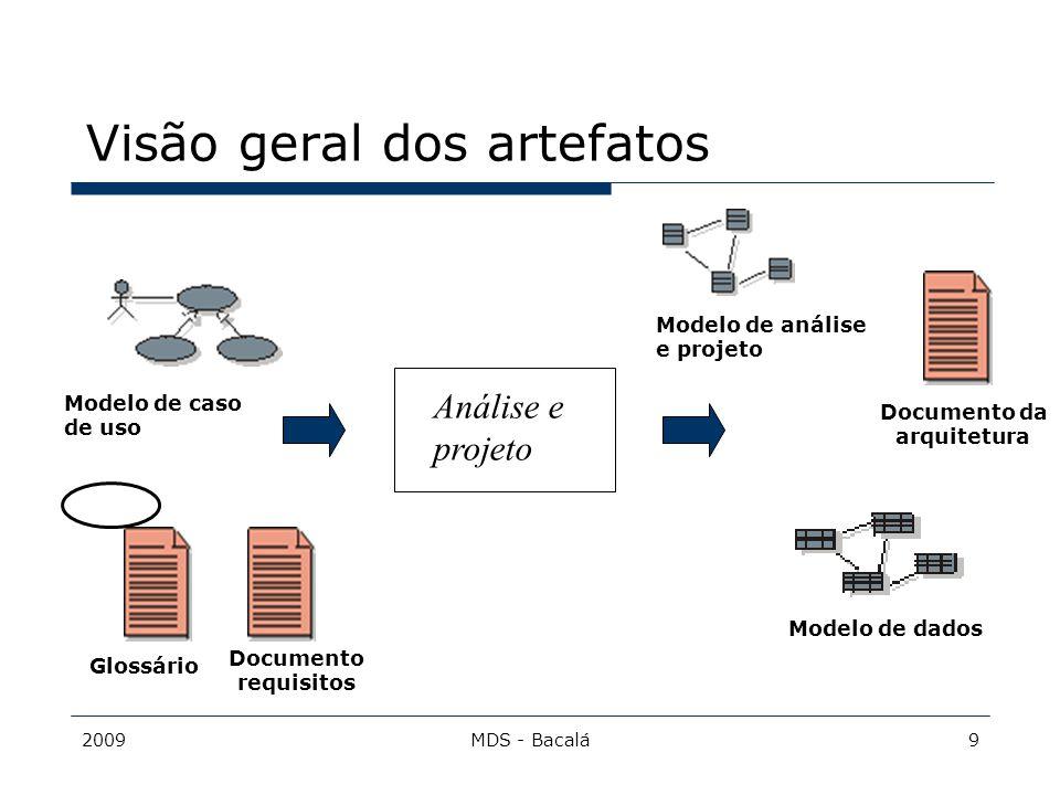2009MDS - Bacalá9 Visão geral dos artefatos Análise e projeto Modelo de análise e projeto Documento da arquitetura Modelo de caso de uso Modelo de dad