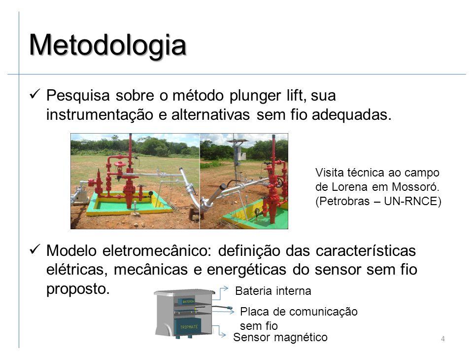 Metodologia Pesquisa sobre o método plunger lift, sua instrumentação e alternativas sem fio adequadas.