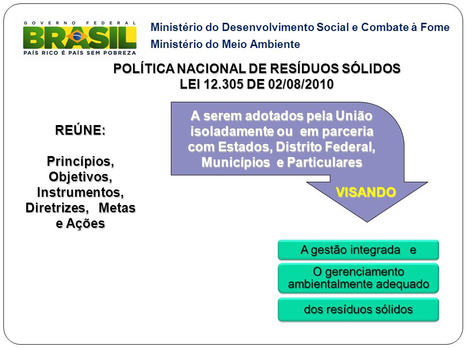Ministério do Desenvolvimento Social e Combate à Fome Ministério do Meio Ambiente POLÍTICA NACIONAL DE RESÍDUOS SÓLIDOS LEI 12.305 DE 02/08/2010 A ser