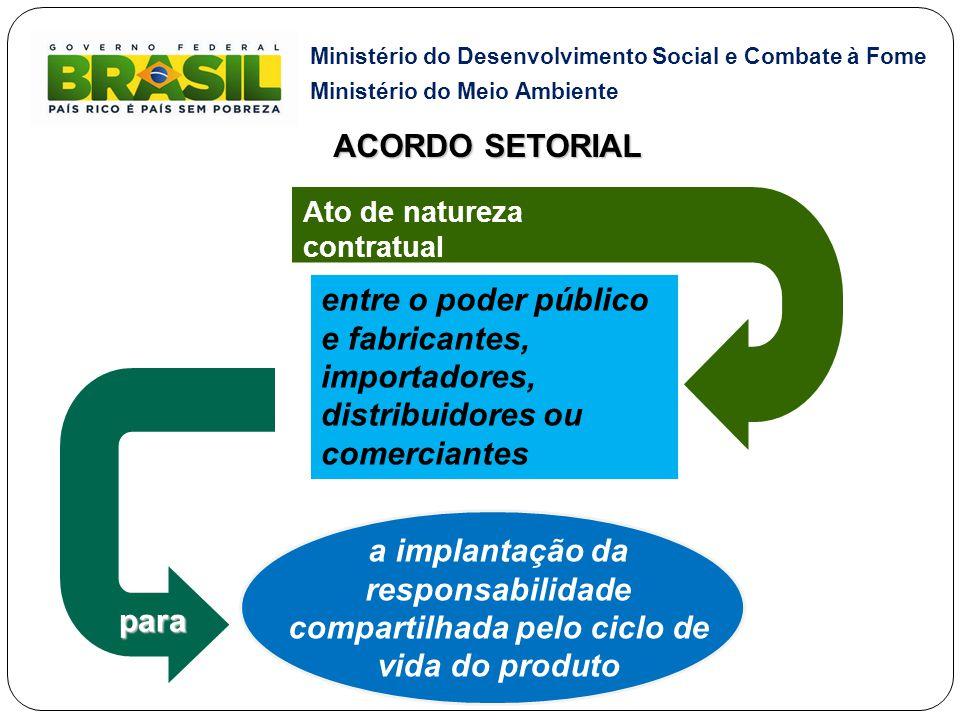 Ministério do Desenvolvimento Social e Combate à Fome Ministério do Meio Ambiente entre o poder público e fabricantes, importadores, distribuidores ou