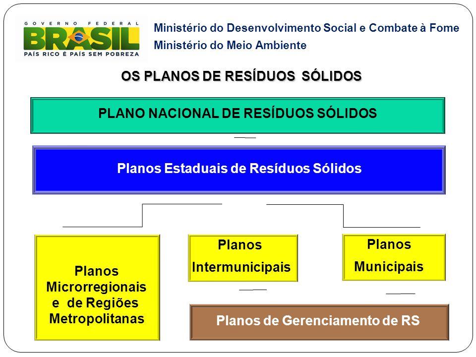 Ministério do Desenvolvimento Social e Combate à Fome Ministério do Meio Ambiente OS PLANOS DE RESÍDUOS SÓLIDOS Planos Microrregionais e de Regiões Me
