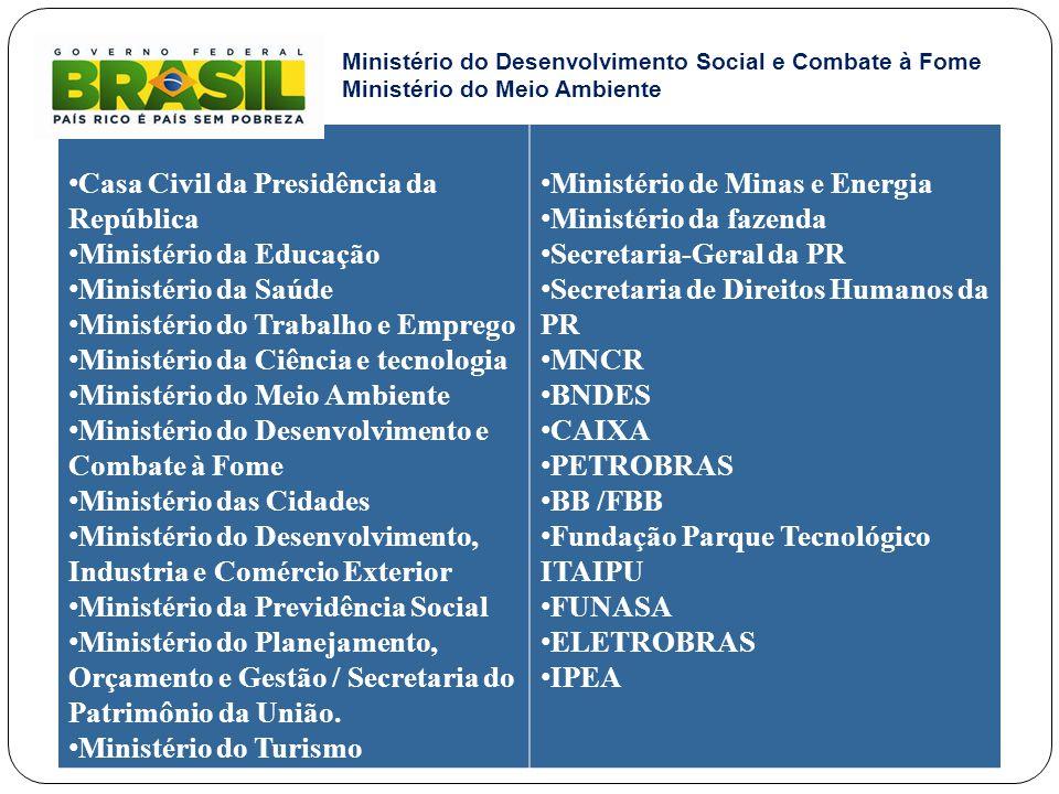 Organização do CIISC Coordenação: Ministério do Desenvolvimento Social e Combate à Fome e Ministério de Meio Ambiente.