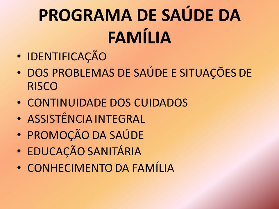 AÇÕES INTERSETORIAIS RELAÇÃO EQUIPE X COMUNIDADE PARTICIPAÇÃO SOCIAL EPIDEMIOLOGIA LOCAL E REGIONAL PLANEJAMENTO ADMINISTRAÇÃO EQUIPE MULTIPROFISSIONAL CONHECIMENTO / COMPETÊNCIA PROGRAMA DE SAÚDE DA FAMÍLIA