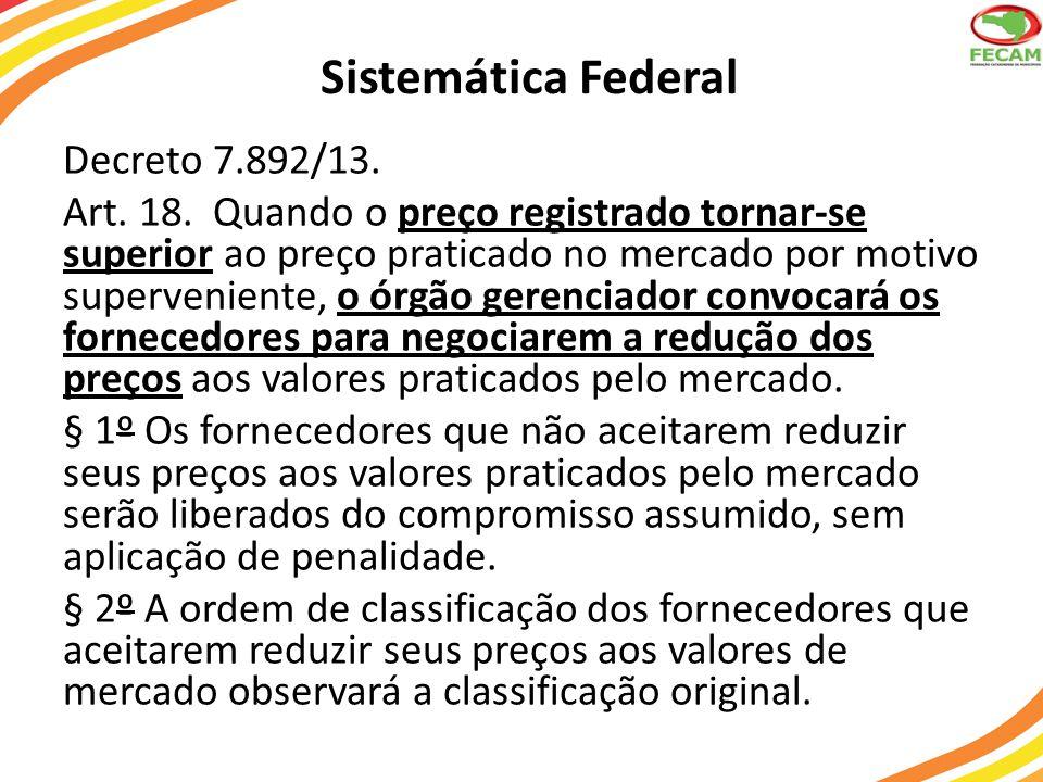 Sistemática Federal Decreto 7.892/13. Art. 18. Quando o preço registrado tornar-se superior ao preço praticado no mercado por motivo superveniente, o