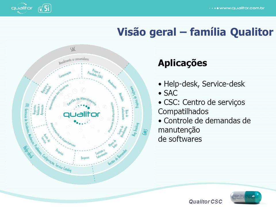 Qualitor CSC Visão geral – família Qualitor Aplicações Help-desk, Service-desk SAC CSC: Centro de serviços Compatilhados Controle de demandas de manut