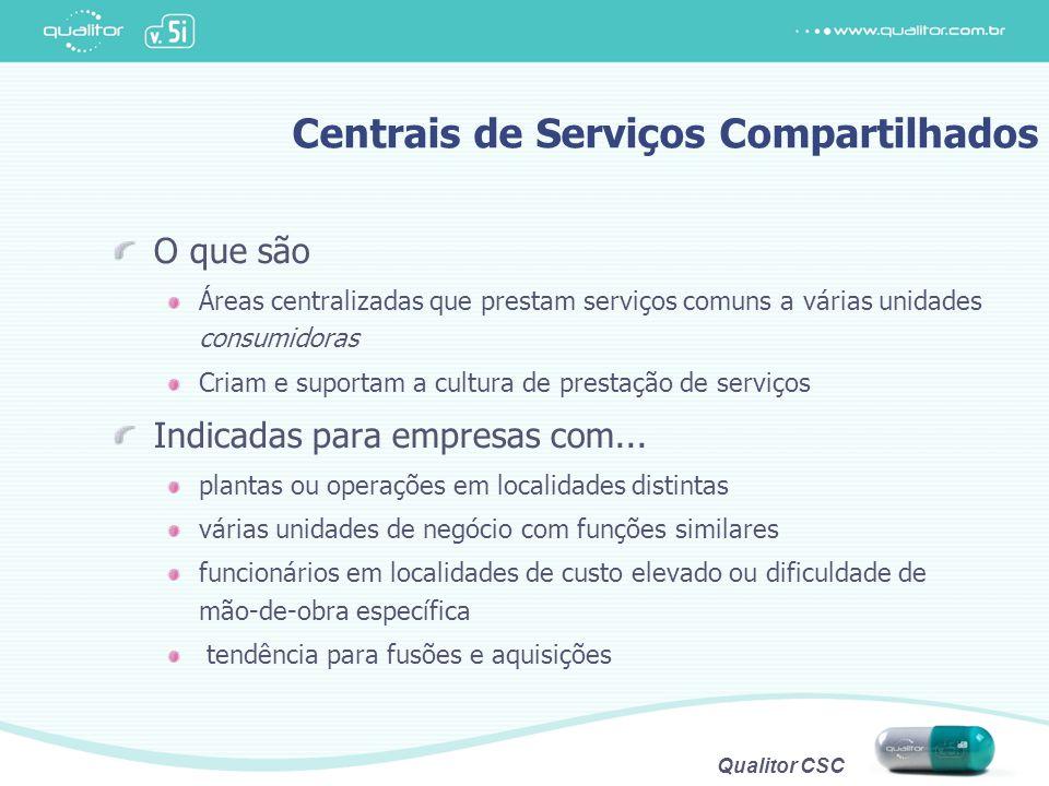 Qualitor CSC Centrais de Serviços Compartilhados O que são Áreas centralizadas que prestam serviços comuns a várias unidades consumidoras Criam e supo