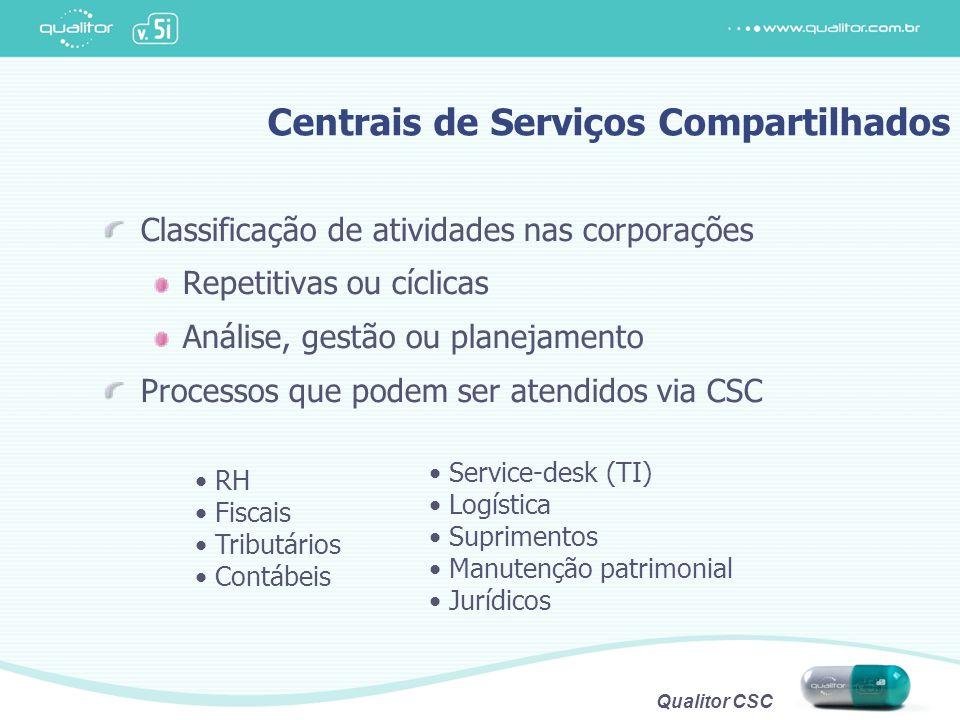 Qualitor CSC Centrais de Serviços Compartilhados Classificação de atividades nas corporações Repetitivas ou cíclicas Análise, gestão ou planejamento P