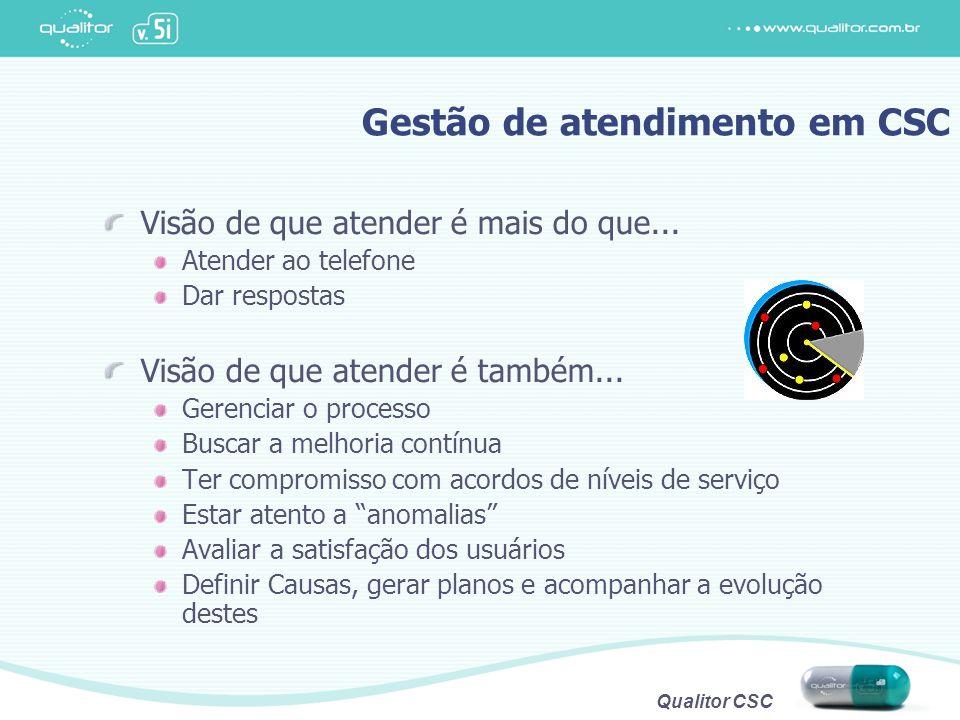 Qualitor CSC Atendimento a usuários Usuário com necessidade, atendido pela central, seu problema registrado e solucionado.