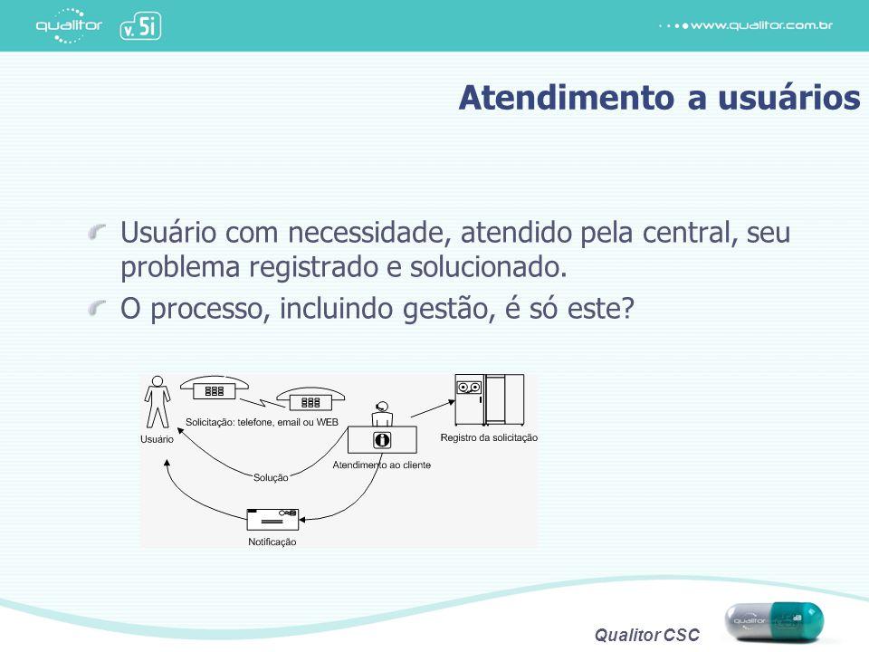 Qualitor CSC Atendimento a usuários Usuário com necessidade, atendido pela central, seu problema registrado e solucionado. O processo, incluindo gestã