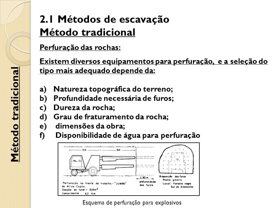 2.1 Métodos de escavação Método tradicional Perfuração das rochas: Existem diversos equipamentos para perfuração, e a seleção do tipo mais adequado depende da: a)Natureza topográfica do terreno; b)Profundidade necessária de furos; c)Dureza da rocha; d)Grau de fraturamento da rocha; e) dimensões da obra; f) Disponibilidade de água para perfuração Esquema de perfuração para explosivos Método tradicional