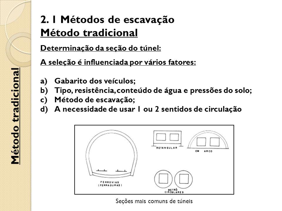 2. 1 Métodos de escavação Método tradicional Determinação da seção do túnel: A seleção é influenciada por vários fatores: a)Gabarito dos veículos; b)T