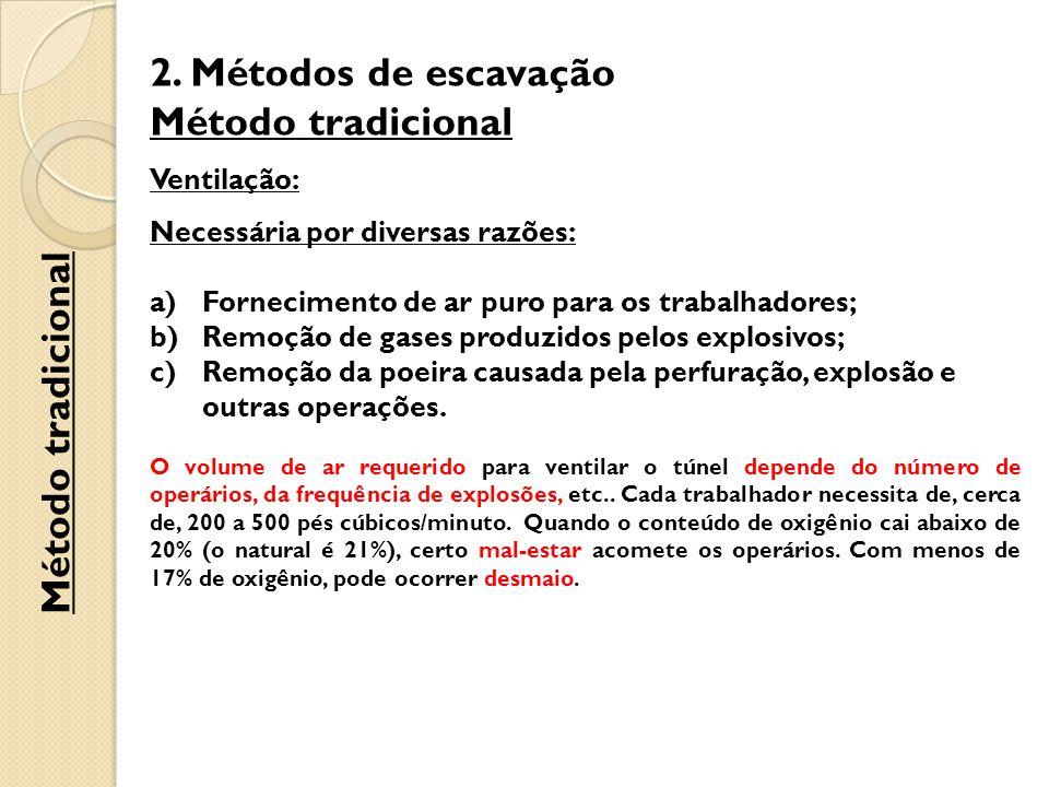 2. Métodos de escavação Método tradicional Ventilação: Necessária por diversas razões: a)Fornecimento de ar puro para os trabalhadores; b)Remoção de g
