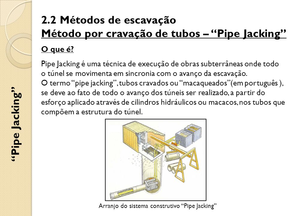 """2.2 Métodos de escavação Método por cravação de tubos – """"Pipe Jacking"""" O que é? Pipe Jacking é uma técnica de execução de obras subterrâneas onde todo"""