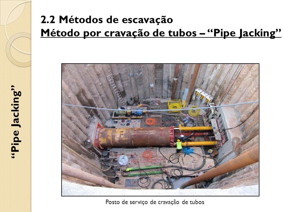 2.2 Métodos de escavação Método por cravação de tubos – Pipe Jacking Pipe Jacking Posto de serviço de cravação de tubos