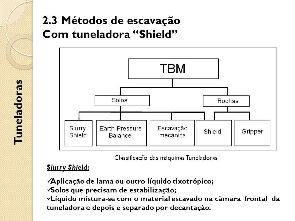 2.3 Métodos de escavação Com tuneladora Shield Tuneladoras Classificação das máquinas Tuneladoras Slurry Shield: Aplicação de lama ou outro líquido tixotrópico; Solos que precisam de estabilização; Líquido mistura-se com o material escavado na câmara frontal da tuneladora e depois é separado por decantação.