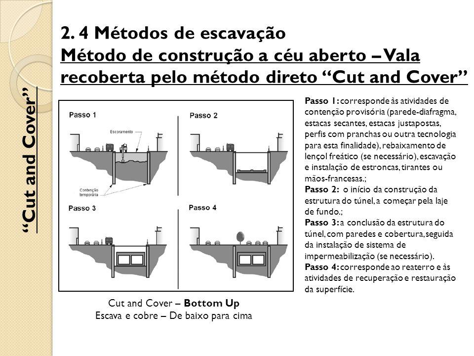 """2. 4 Métodos de escavação Método de construção a céu aberto – Vala recoberta pelo método direto """"Cut and Cover"""" """"Cut and Cover"""" Cut and Cover – Bottom"""