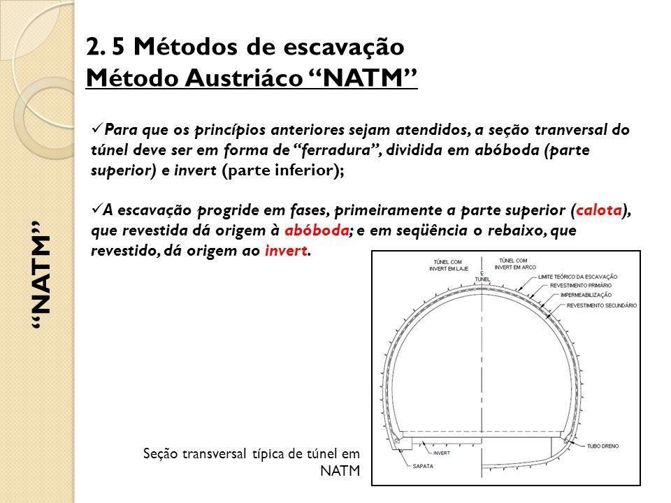 """2. 5 Métodos de escavação Método Austriáco """"NATM"""" """"NATM"""" Para que os princípios anteriores sejam atendidos, a seção tranversal do túnel deve ser em fo"""