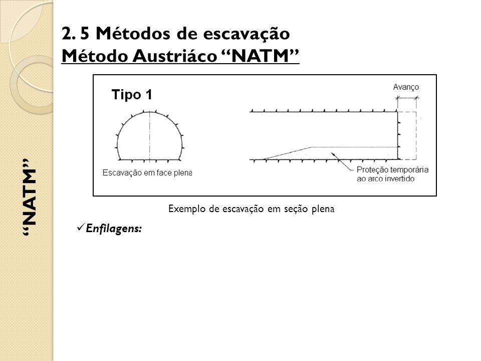 """2. 5 Métodos de escavação Método Austriáco """"NATM"""" """"NATM"""" Exemplo de escavação em seção plena Enfilagens:"""