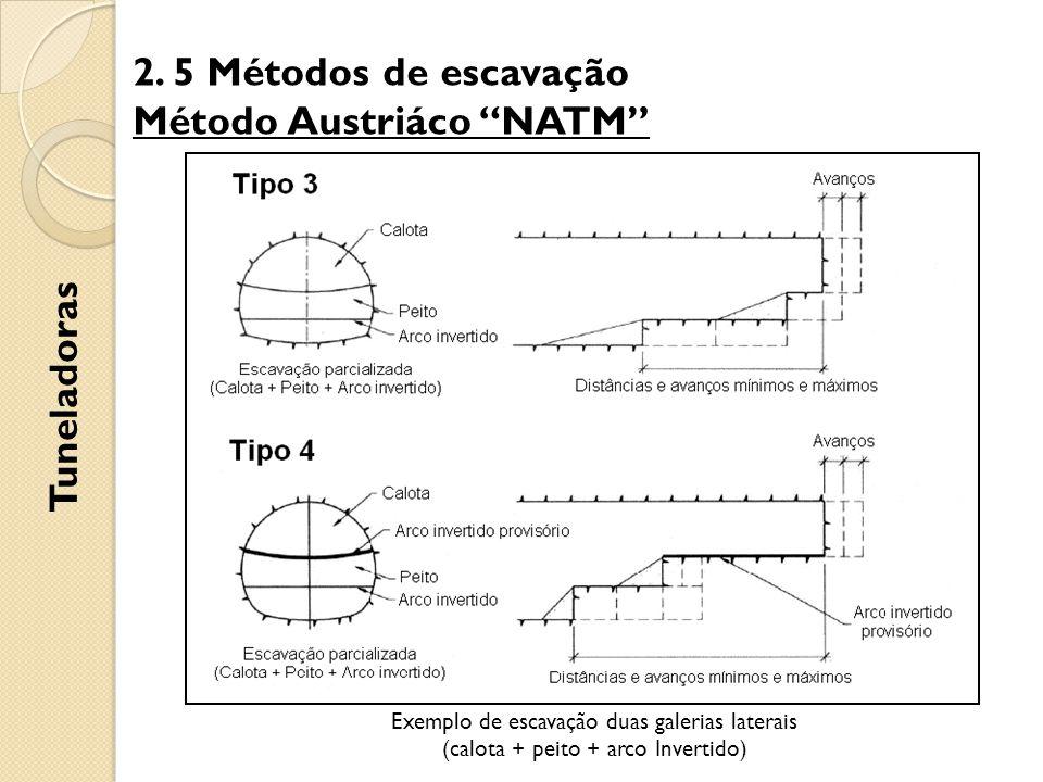 """2. 5 Métodos de escavação Método Austriáco """"NATM"""" Tuneladoras Exemplo de escavação duas galerias laterais (calota + peito + arco Invertido)"""