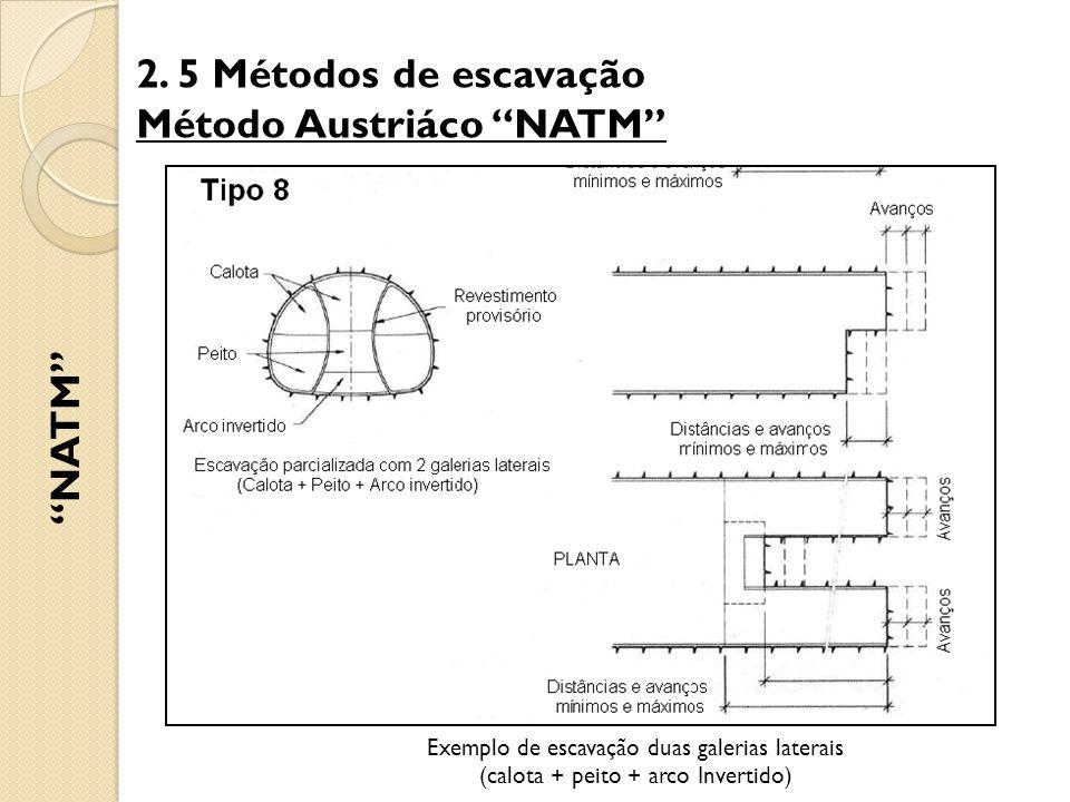 """2. 5 Métodos de escavação Método Austriáco """"NATM"""" """"NATM"""" Exemplo de escavação duas galerias laterais (calota + peito + arco Invertido)"""