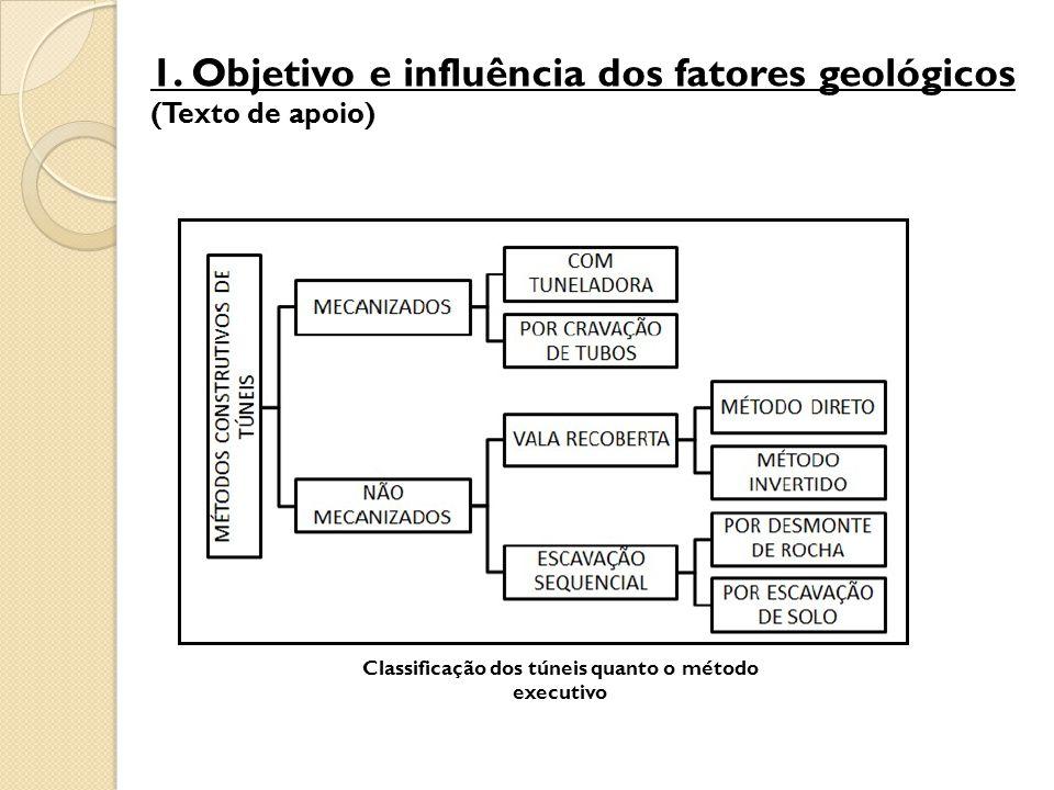 1. Objetivo e influência dos fatores geológicos (Texto de apoio) Classificação dos túneis quanto o método executivo