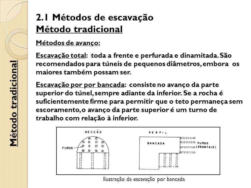 2.1 Métodos de escavação Método tradicional Métodos de avanço: Escavação total: toda a frente e perfurada e dinamitada. São recomendados para túneis d