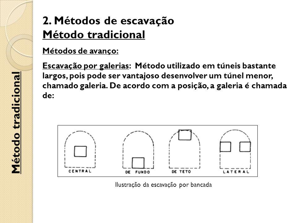 2. Métodos de escavação Método tradicional Métodos de avanço: Escavação por galerias: Método utilizado em túneis bastante largos, pois pode ser vantaj
