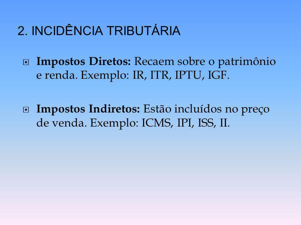  Impostos Diretos: Recaem sobre o patrimônio e renda. Exemplo: IR, ITR, IPTU, IGF.  Impostos Indiretos: Estão incluídos no preço de venda. Exemplo: