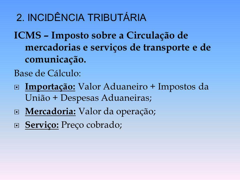 ICMS – Imposto sobre a Circulação de mercadorias e serviços de transporte e de comunicação. Base de Cálculo:  Importação: Valor Aduaneiro + Impostos
