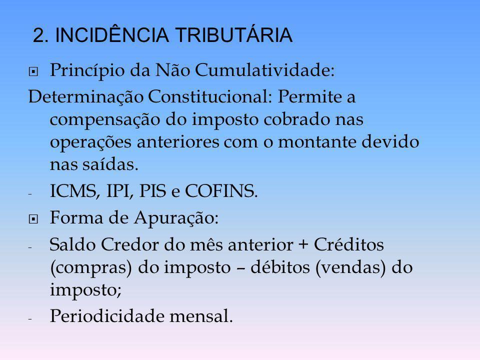  Princípio da Não Cumulatividade: Determinação Constitucional: Permite a compensação do imposto cobrado nas operações anteriores com o montante devid