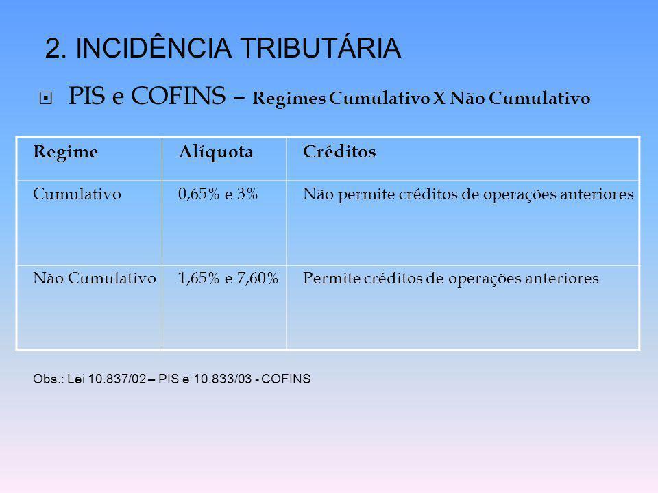  PIS e COFINS – Regimes Cumulativo X Não Cumulativo 2. INCIDÊNCIA TRIBUTÁRIA RegimeAlíquotaCréditos Cumulativo0,65% e 3%Não permite créditos de opera