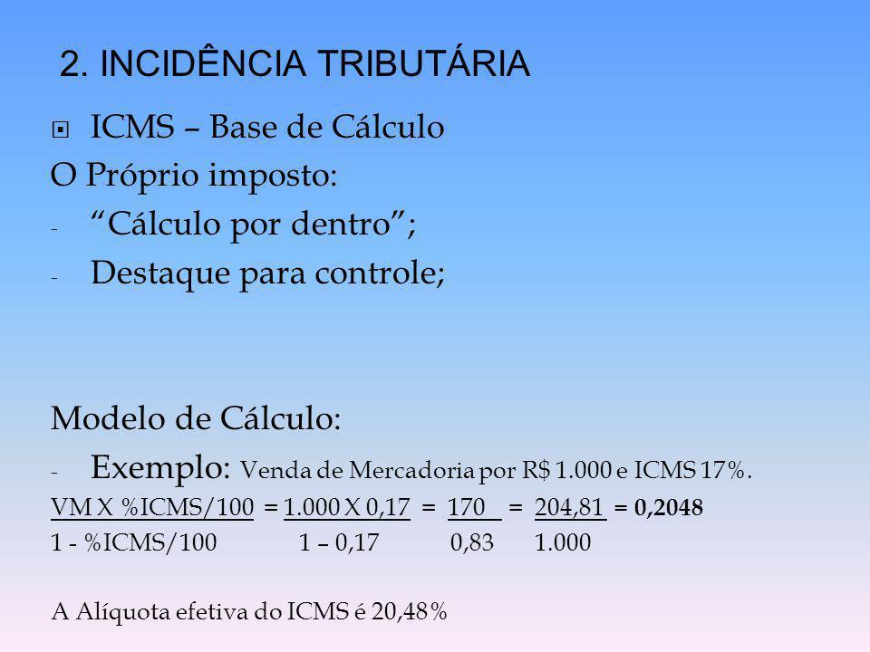 """ ICMS – Base de Cálculo O Próprio imposto: - """"Cálculo por dentro""""; - Destaque para controle; Modelo de Cálculo: - Exemplo: Venda de Mercadoria por R$"""