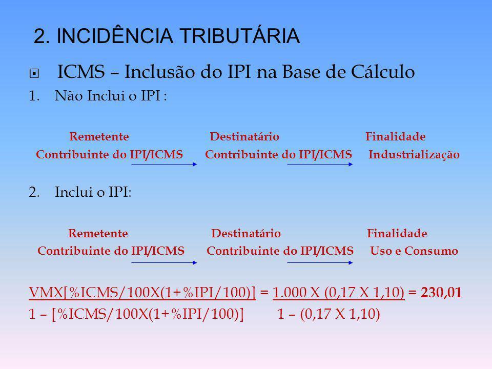  ICMS – Inclusão do IPI na Base de Cálculo 1. Não Inclui o IPI : Remetente Destinatário Finalidade Contribuinte do IPI/ICMS Contribuinte do IPI/ICMS