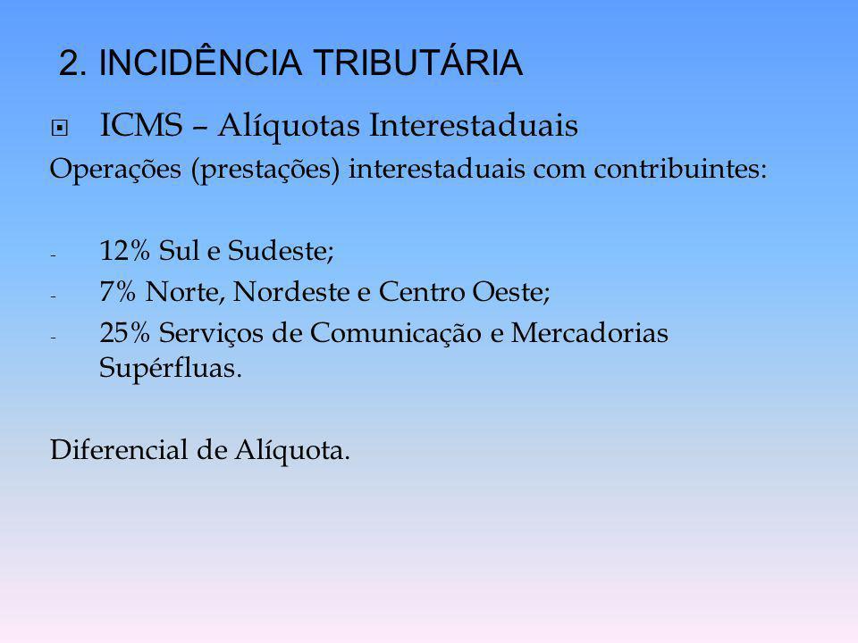  ICMS – Alíquotas Interestaduais Operações (prestações) interestaduais com contribuintes: - 12% Sul e Sudeste; - 7% Norte, Nordeste e Centro Oeste; -