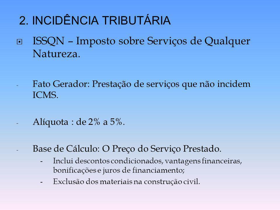  ISSQN – Imposto sobre Serviços de Qualquer Natureza. - Fato Gerador: Prestação de serviços que não incidem ICMS. - Alíquota : de 2% a 5%. - Base de