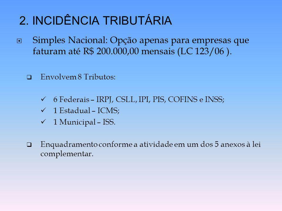  Simples Nacional: Opção apenas para empresas que faturam até R$ 200.000,00 mensais (LC 123/06 ).  Envolvem 8 Tributos: 6 Federais – IRPJ, CSLL, IPI