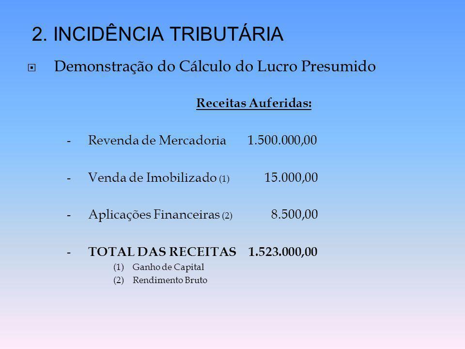  Demonstração do Cálculo do Lucro Presumido Receitas Auferidas: - Revenda de Mercadoria 1.500.000,00 - Venda de Imobilizado (1) 15.000,00 - Aplicaçõe