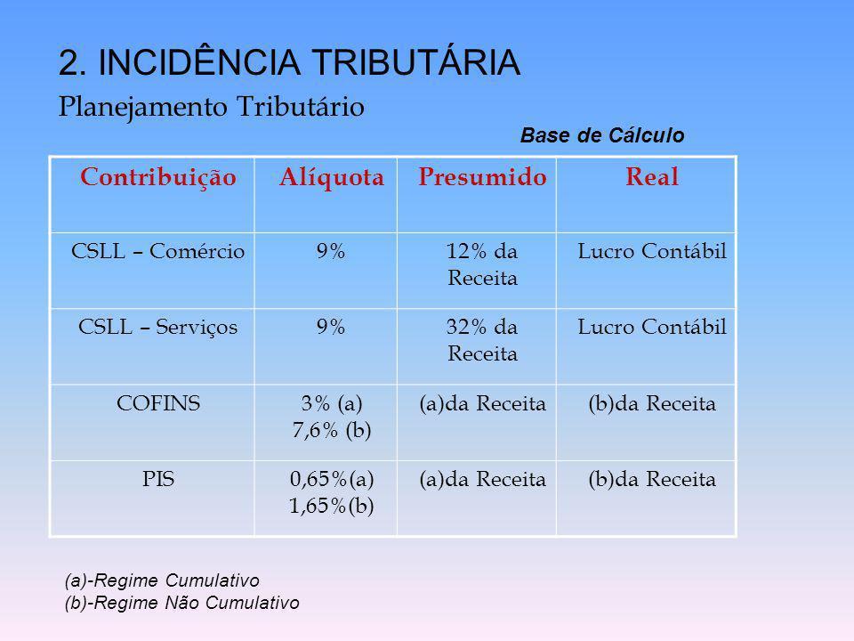 2. INCIDÊNCIA TRIBUTÁRIA Planejamento Tributário ContribuiçãoAlíquotaPresumidoReal CSLL – Comércio9%12% da Receita Lucro Contábil CSLL – Serviços9%32%