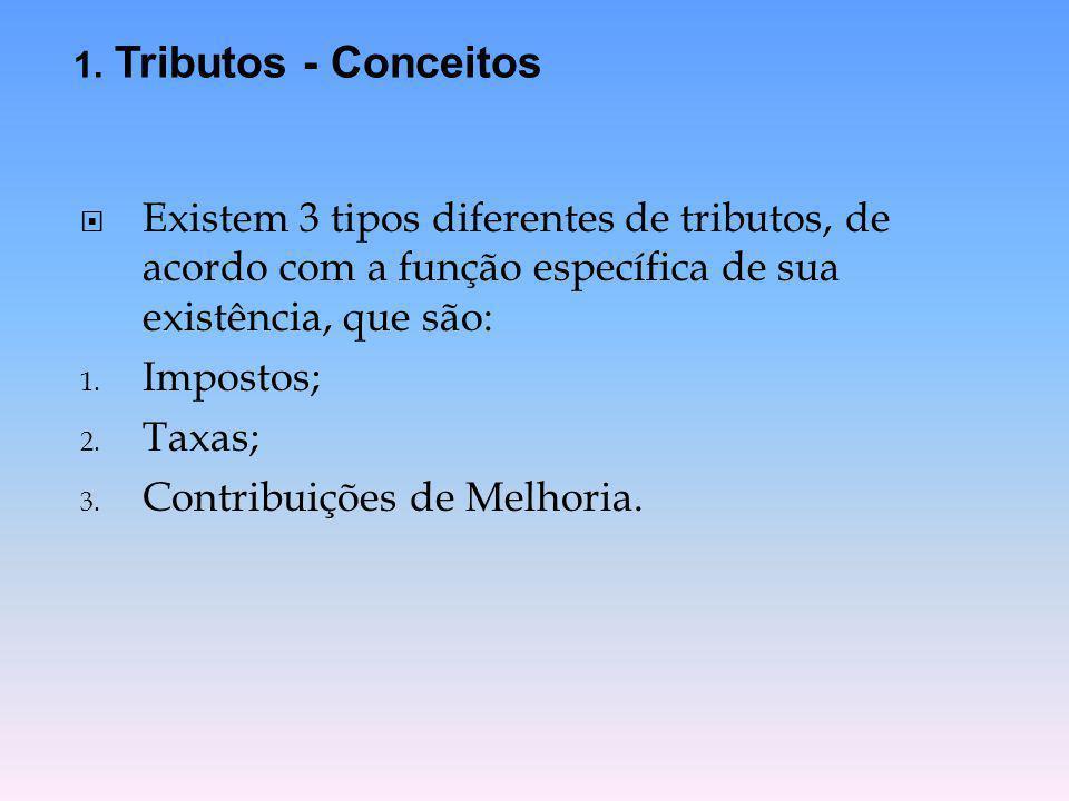  Existem 3 tipos diferentes de tributos, de acordo com a função específica de sua existência, que são: 1. Impostos; 2. Taxas; 3. Contribuições de Mel