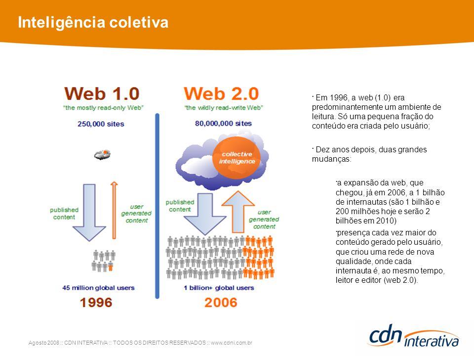 Agosto 2008 :: CDN INTERATIVA :: TODOS OS DIREITOS RESERVADOS :: www.cdni.com.br Inteligência coletiva Em 1996, a web (1.0) era predominantemente um ambiente de leitura.