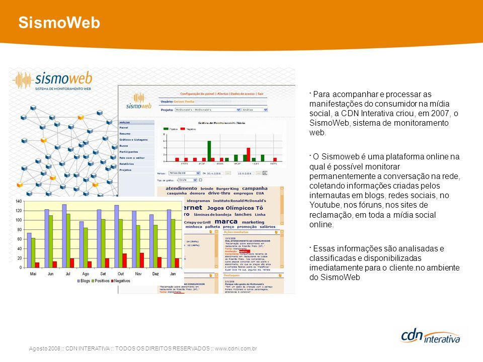 Agosto 2008 :: CDN INTERATIVA :: TODOS OS DIREITOS RESERVADOS :: www.cdni.com.br SismoWeb Para acompanhar e processar as manifestações do consumidor na mídia social, a CDN Interativa criou, em 2007, o SismoWeb, sistema de monitoramento web.