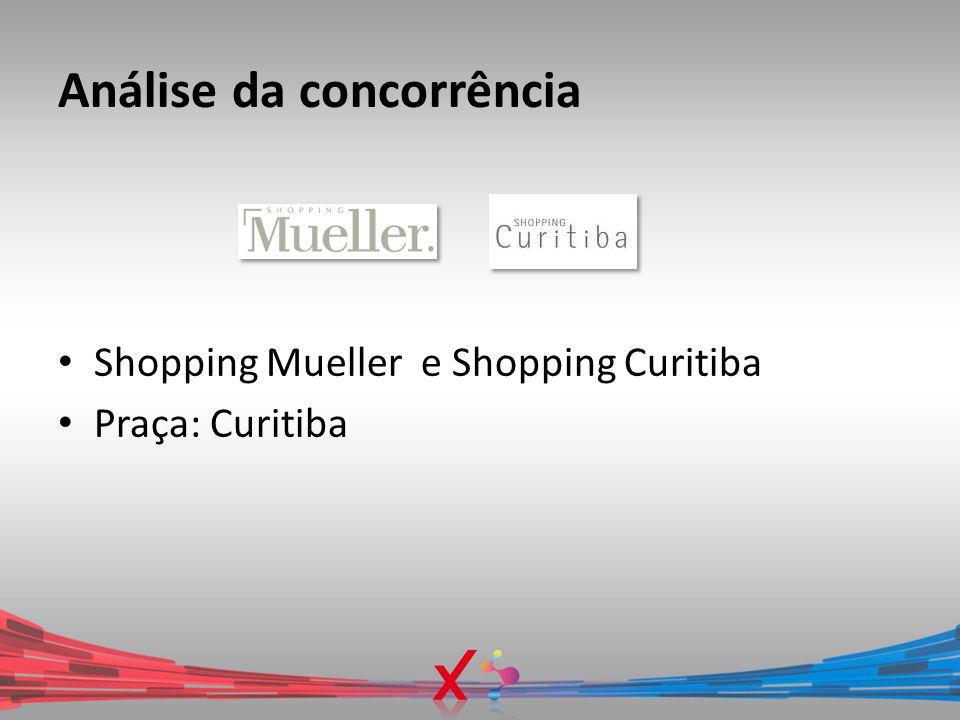 Análise da concorrência Shopping Mueller e Shopping Curitiba Praça: Curitiba