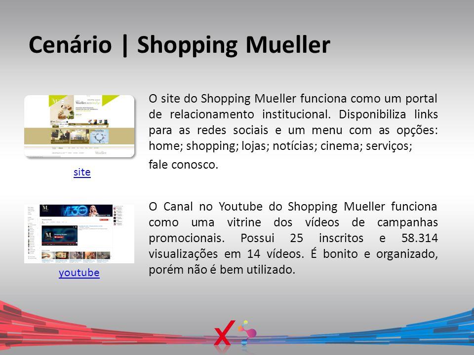 Cenário | Shopping Mueller O site do Shopping Mueller funciona como um portal de relacionamento institucional. Disponibiliza links para as redes socia