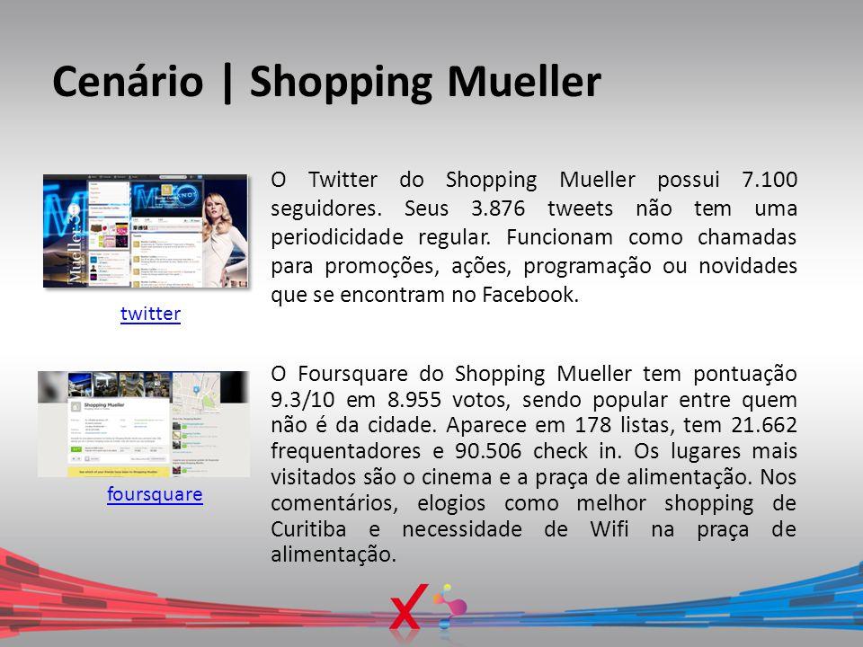 Cenário | Shopping Mueller O Twitter do Shopping Mueller possui 7.100 seguidores. Seus 3.876 tweets não tem uma periodicidade regular. Funcionam como