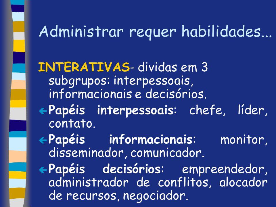 Administrar requer habilidades... INTERATIVAS- dividas em 3 subgrupos: interpessoais, informacionais e decisórios. ç Papéis interpessoais: chefe, líde