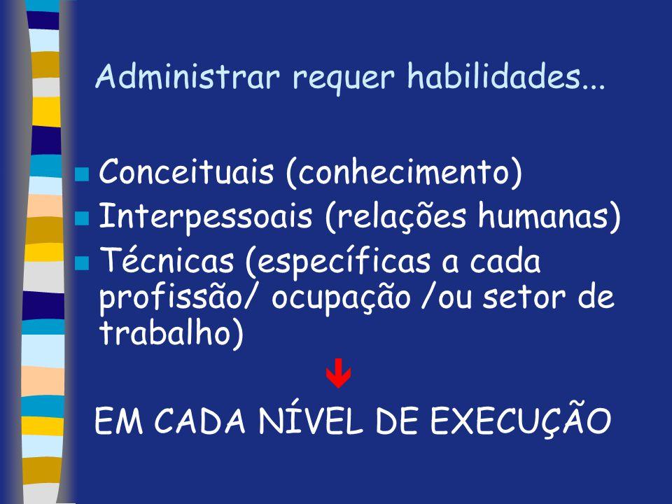 Administrar requer habilidades... n Conceituais (conhecimento) n Interpessoais (relações humanas) n Técnicas (específicas a cada profissão/ ocupação /