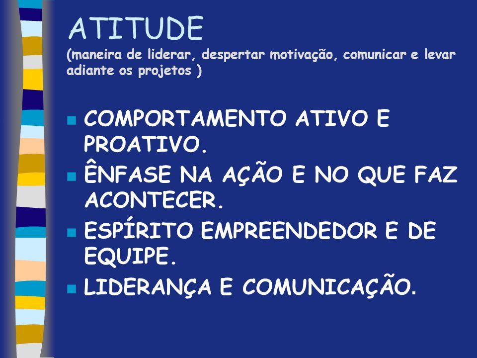 ATITUDE (maneira de liderar, despertar motivação, comunicar e levar adiante os projetos ) n COMPORTAMENTO ATIVO E PROATIVO. n ÊNFASE NA AÇÃO E NO QUE