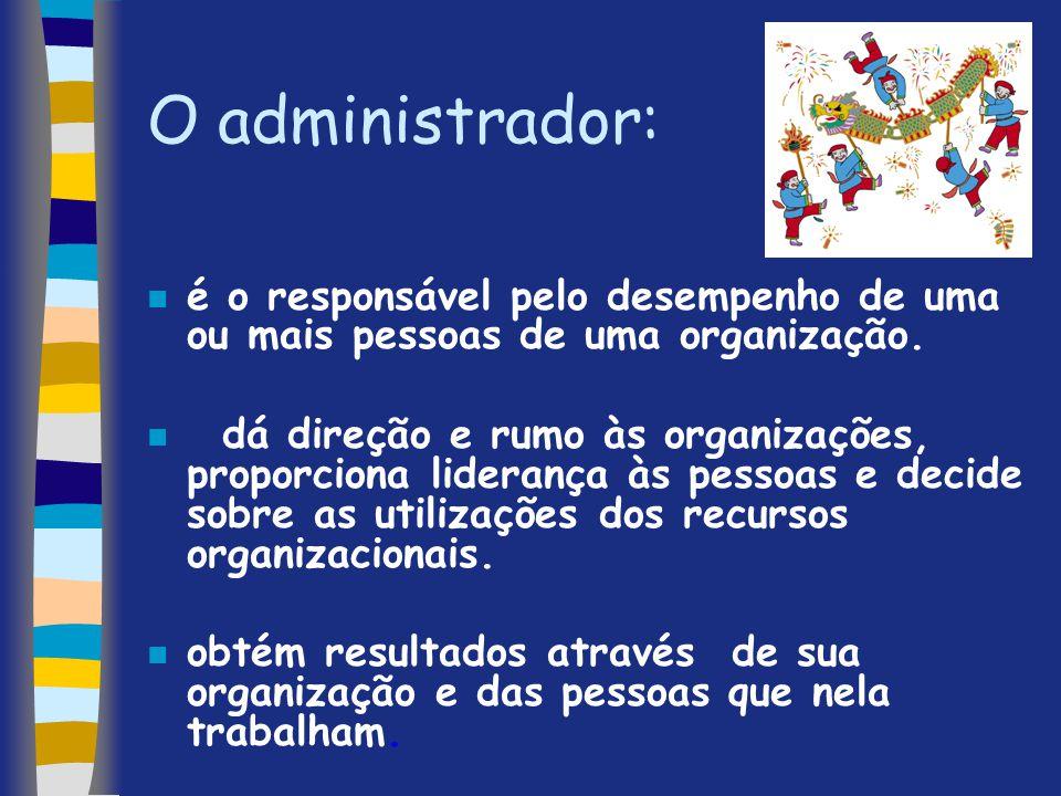 O administrador: n é o responsável pelo desempenho de uma ou mais pessoas de uma organização. n dá direção e rumo às organizações, proporciona lideran